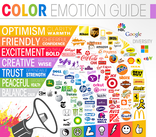Psychologie barev - Color Emotion Guide
