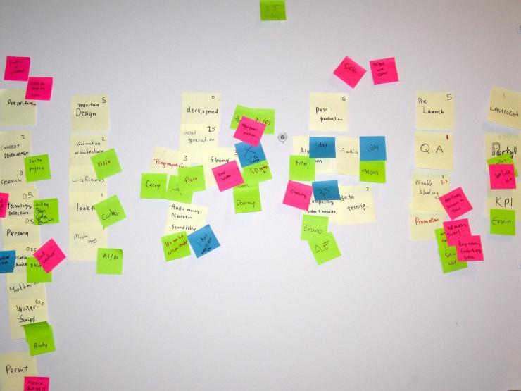jak na úspěšné řízení projektů?