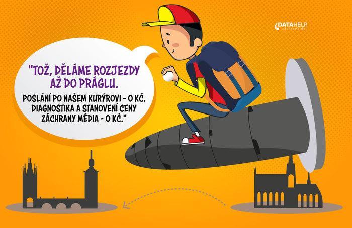 Kreativní reklama DataHelpu na svoz dat z Brna pro záchranu dat.