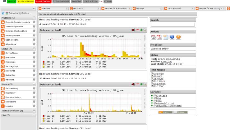 Icinga dokáže z nasbíraných dat vykreslovat grafy a generovat reporty.