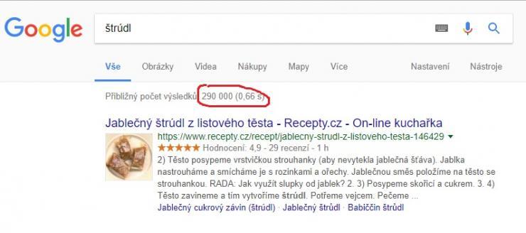 Štrúdl a počet výsledků na Googlu