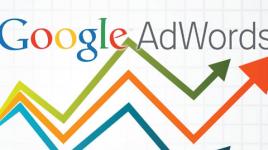 Adwords PPC rozšíření reklam nastavení